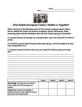 Grade 5: First Nations-European Contact