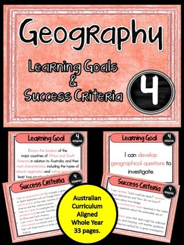 Grade 4 Geography – Aus curric Learning Goals & Success Cr