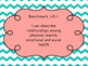 Grade 5 Health I Can Statement Posters - Louisiana