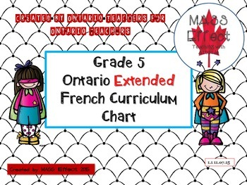 Grade 5 Ontario Extended French Curriculum Chart