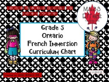 Grade 5 Ontario French Immersion Curriculum Chart