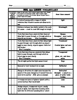 Grade 5 Science 5.3 Light . Vocabulary. Test. Activities. 8 Pages