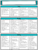 Grade 5 Strengths and Weaknesses Anecdotal Notebook