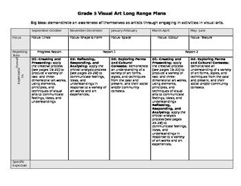 Grade 5 Visual Art Long Range Plans Ontario Curriculum