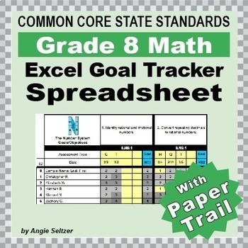 Grade 8 Common Core Math EXCEL Goal Tracker Spreadsheet wi