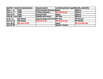 Grade 6 Core Year Plan