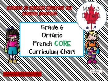 Grade 6 Ontario CORE French Curriculum Chart
