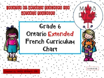 Grade 6 Ontario Extended French Curriculum Chart