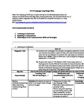 Grade 6 TLCP Language  Long Range Plans Linked to History/