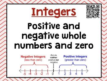 Grade 6 Go Math Unit 1 Word Wall