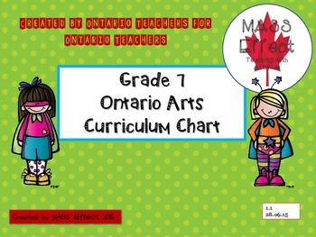 Grade 7 Ontario Arts Curriculum Chart - all 4 subjects