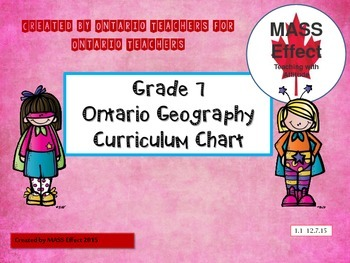 Grade 7 Ontario Geography Curriculum Chart