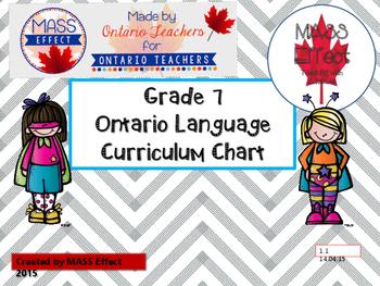 Grade 7 Ontario Language Curriculum Chart