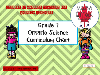 Grade 7 Ontario Science Curriculum Chart