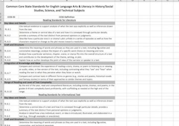 Grade 8 Common Core ELA and Literacy State Standards Check