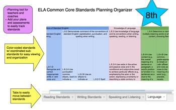Grade 8 ELA Common Core Standards Planning Organizer