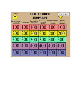 Grade 8: Jeopardy Review: Real Numbers