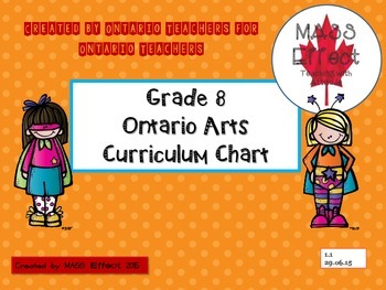 Grade 8 Ontario Arts Curriculum Chart - all 4 subjects
