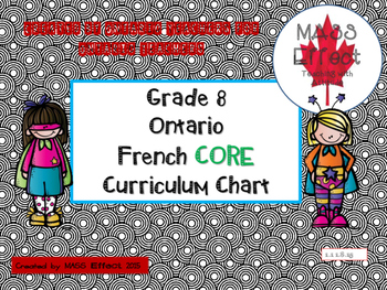 Grade 8 Ontario CORE French Curriculum Chart