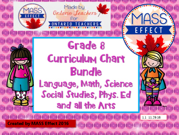Grade 8 Ontario Curriculum Chart Bundle