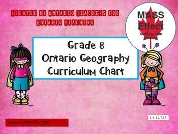 Grade 8 Ontario Geography Curriculum Chart