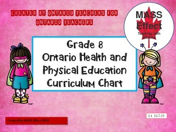 Grade 8 Ontario Health and Physical Education Curriculum Chart