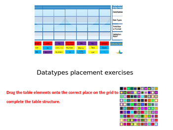 Grade 9, Year 9 Database Data type Placement Exercise