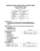 Grade Level Planning Templates for Choosing Classes