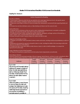 Grades 11 and 12 ELA Instructional Checklist for the Common Core