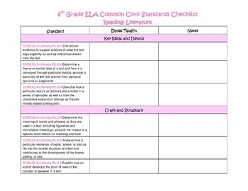 Grades 6-8 ELA Common Core Standards Checklists