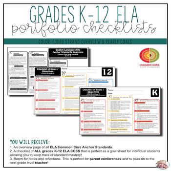 Grades K-12 ELA Portfolio Checklists ~ CCSS Overview & Checklists