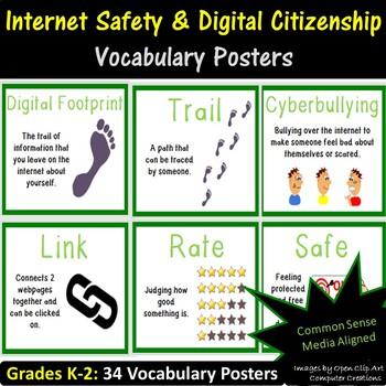 Grades K-2: Internet Safety Vocabulary Posters – Common Se