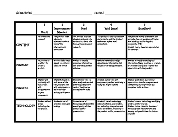 Grading Rubric ~ Technology Component