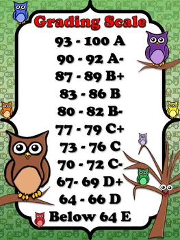 Grading Scale Poster - 10-Point (Modified) - Owl Theme - K