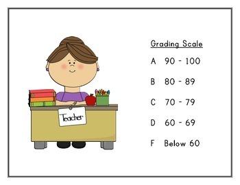 Grading Scale - Teacher Theme