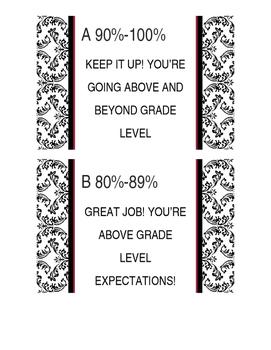 Grading percent explanation