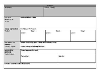 Editable Lesson Plan Template For Gradual Release