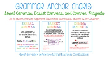 Grammar Anchor Charts: Serial Commas, Basket Commas, and C