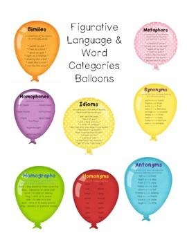 Grammar Balloons Poster Set