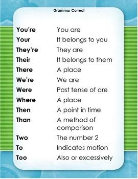 Grammar Correct Poster/Printable