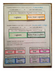 Modifiers (Adjectives and Adverbs) Foldables Unit with Tests