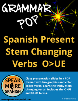 Grammar Pop * Spanish Present Stem Changers O>UE * Verbos
