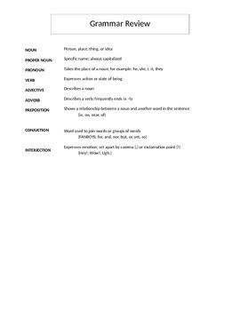 Grammar Review Notes