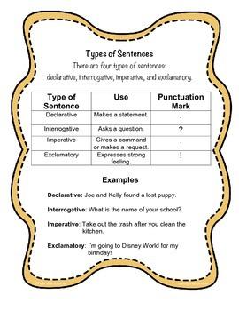 Grammar Review - Types of Sentences