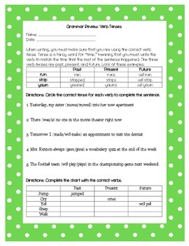 Grammar Review Worksheet - Verb Tenses
