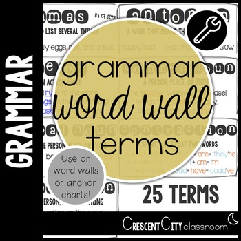 Grammar Terms and Definitions for Word Walls and Anchor Charts