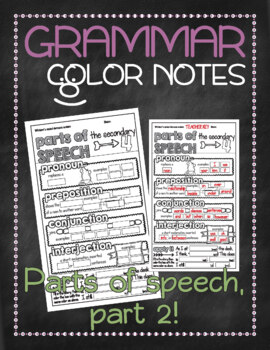 Grammar doodle notes: Parts of speech, part 2