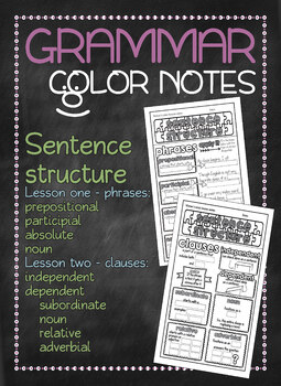 Grammar doodle notes: Phrases and clauses