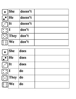Grammar worksheet Pronoun+Auxiliary+Negative language forms