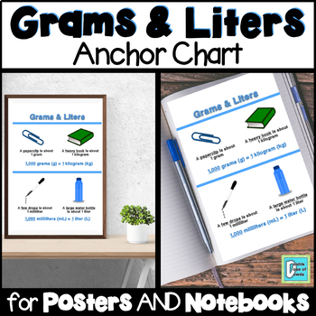 Grams & Liters Anchor Chart